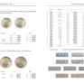 Mince a medaile, Československo, Česká a Slovenská republika 1918 - 2019